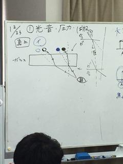 12月23日板書 光の屈折.JPG