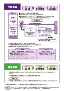 新入試制度3.jpg